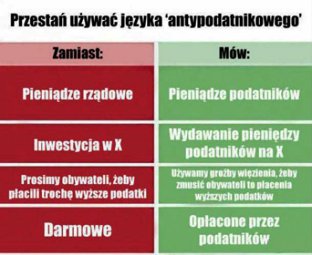 Język antypodatkowy
