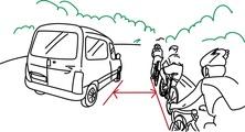 Rowerzyści na drodze