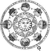 Słońce astrologiczne