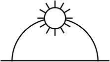 Słońce w zenicie
